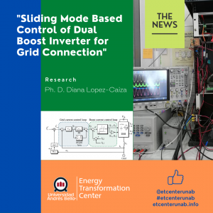 Sliding Mode Based Control of Dual Boost Inverter for Grid Connection